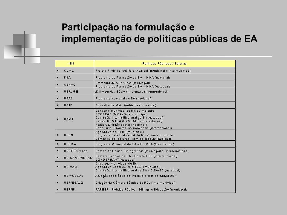 Participação na formulação e implementação de políticas públicas de EA