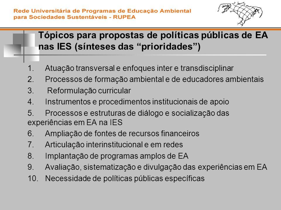 Tópicos para propostas de políticas públicas de EA nas IES (sínteses das prioridades) 1.Atuação transversal e enfoques inter e transdisciplinar 2.Proc