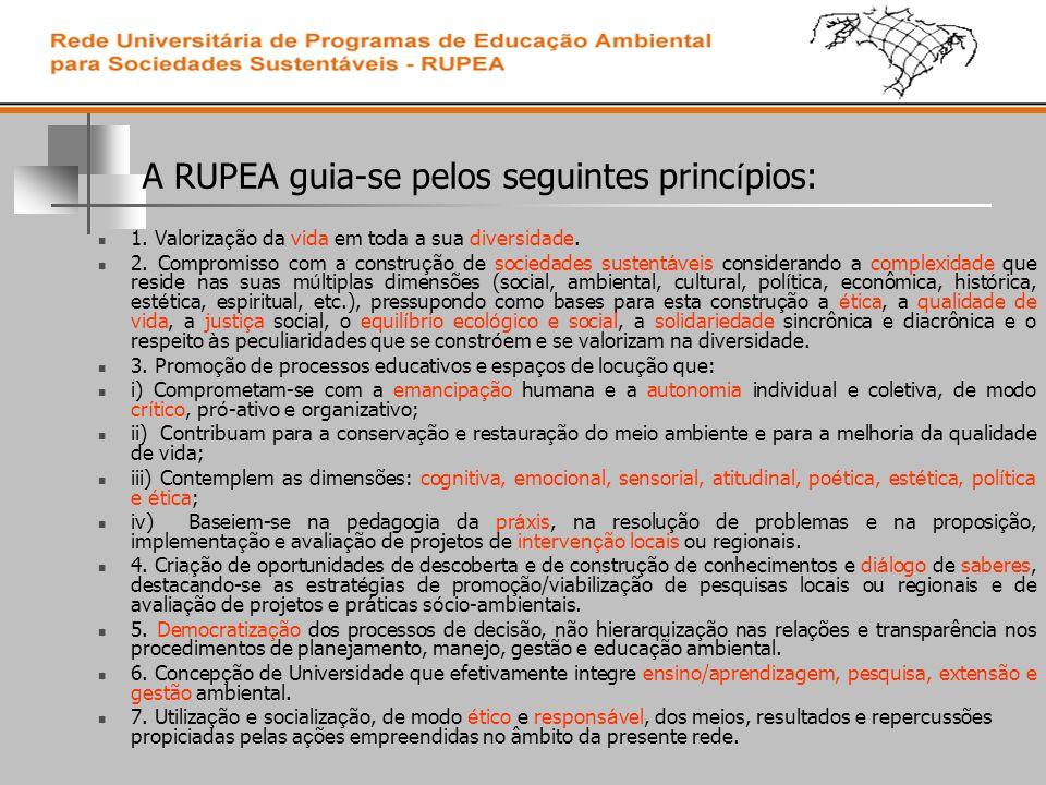 Elementos facilitadores apresentados Interpretação Envolvimento dos alunos Participação e engajamento dos envolvidos, docentes, alunos e servidores.