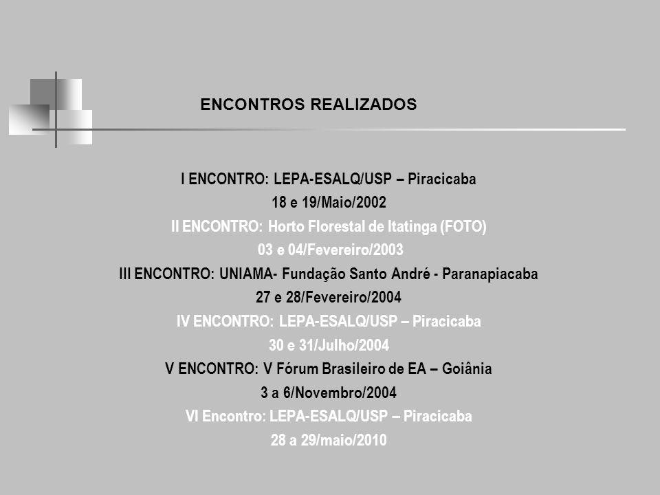 I ENCONTRO: LEPA-ESALQ/USP – Piracicaba 18 e 19/Maio/2002 II ENCONTRO: Horto Florestal de Itatinga (FOTO) 03 e 04/Fevereiro/2003 III ENCONTRO: UNIAMA- Fundação Santo André - Paranapiacaba 27 e 28/Fevereiro/2004 IV ENCONTRO: LEPA-ESALQ/USP – Piracicaba 30 e 31/Julho/2004 V ENCONTRO: V Fórum Brasileiro de EA – Goiânia 3 a 6/Novembro/2004 VI Encontro: LEPA-ESALQ/USP – Piracicaba 28 a 29/maio/2010 ENCONTROS REALIZADOS