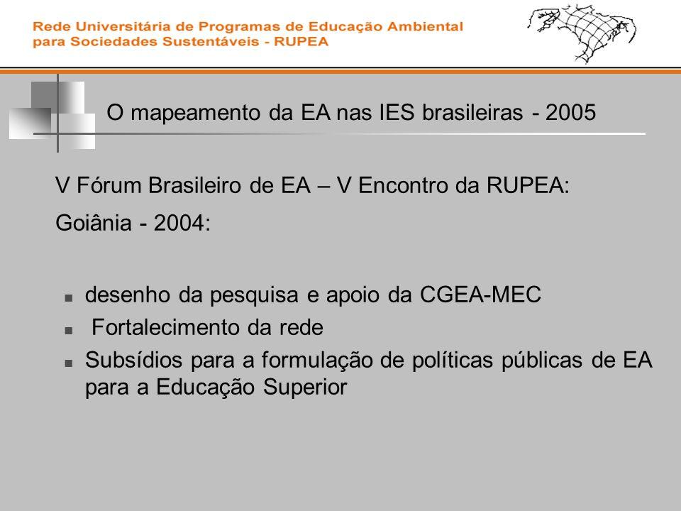 V Fórum Brasileiro de EA – V Encontro da RUPEA: Goiânia - 2004: desenho da pesquisa e apoio da CGEA-MEC Fortalecimento da rede Subsídios para a formul