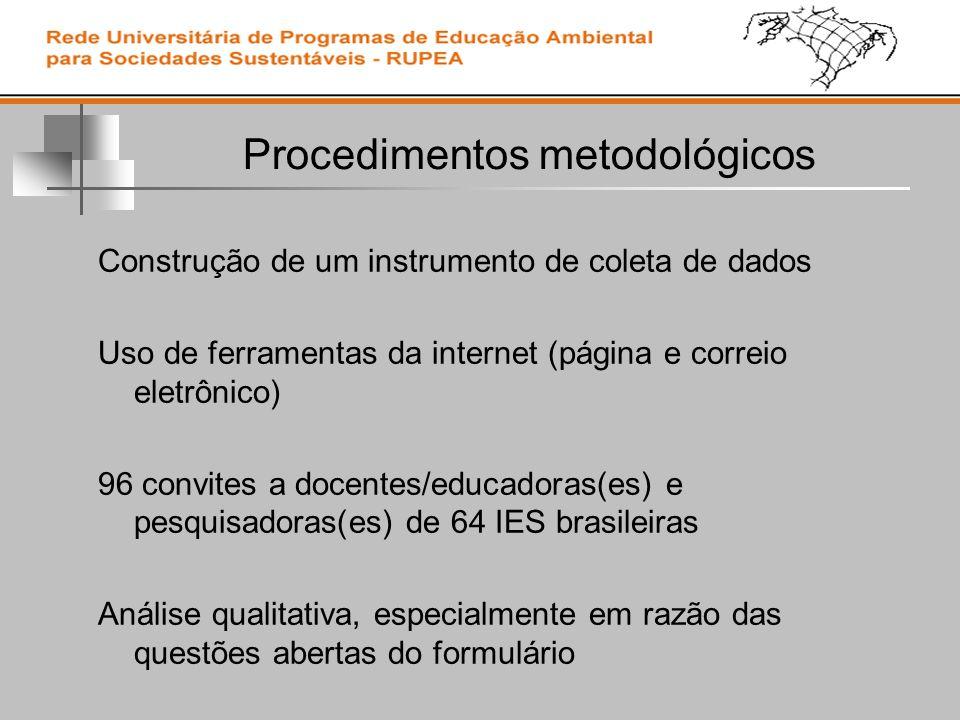 Procedimentos metodológicos Construção de um instrumento de coleta de dados Uso de ferramentas da internet (página e correio eletrônico) 96 convites a docentes/educadoras(es) e pesquisadoras(es) de 64 IES brasileiras Análise qualitativa, especialmente em razão das questões abertas do formulário