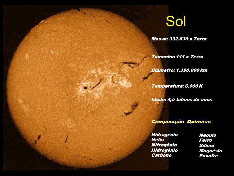 Massa: 332.830 x Terra Diâmetro: 1.390.000 km Temperatura: 6.000 K Idade: 4,5 biliões de anos Composição Química: Hidrogênio Hélio Nitrogênio Hidrogên
