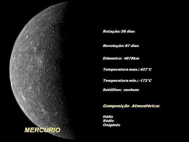 Rotação: 58 dias Diâmetro: 4878km Temperatura max.: 427°C Temperatura min.: -173°C Composição Atmosférica: Hélio Sódio Oxigênio Revolução: 87 dias Sat