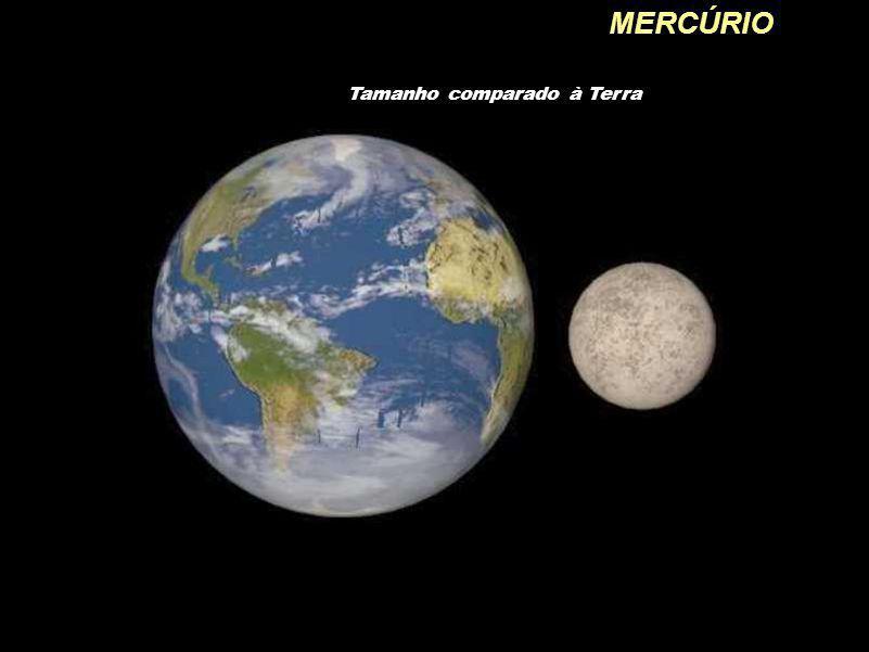 Tamanho comparado à Terra