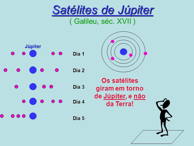 Satélites de Júpiter Satélites de Júpiter ( Galileu, séc. XVII ) Dia 1 Dia 2 Dia 3 Dia 4 Dia 5 Júpiter Os satélites giram em torno de Júpiter, e não d