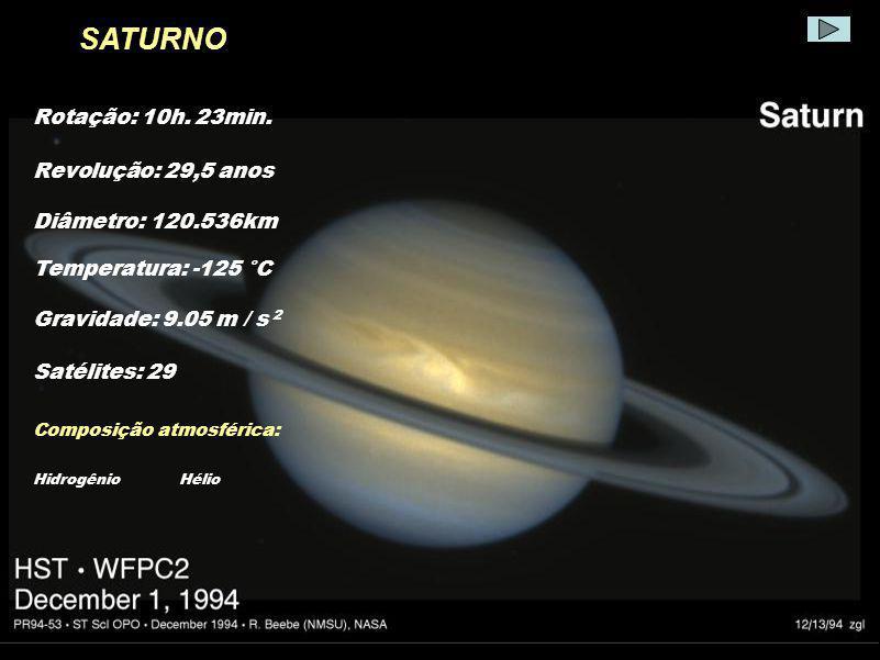 SATURNO Rotação: 10h. 23min. Diâmetro: 120.536km Temperatura: -125 °C Gravidade: 9.05 m / s 2 Composição atmosférica: Hidrogênio Hélio Revolução: 29,5