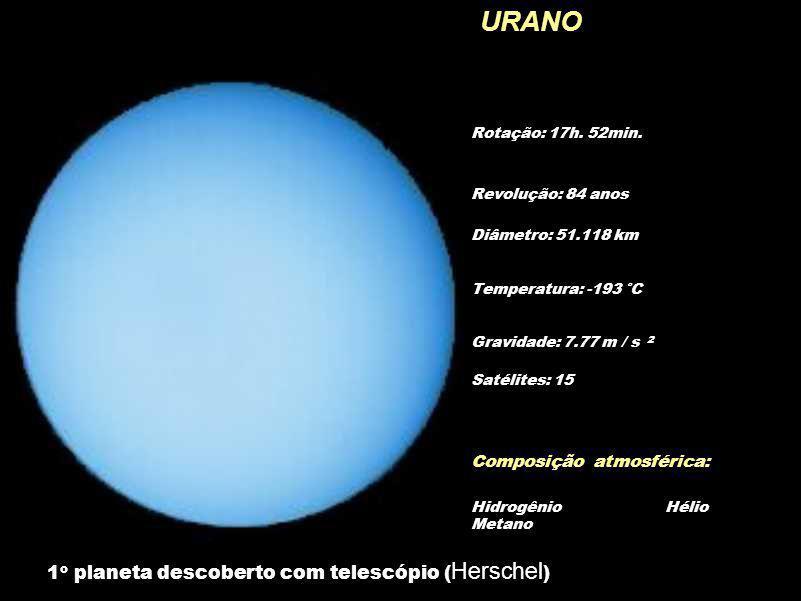 URANO Rotação: 17h. 52min. Diâmetro: 51.118 km Temperatura: -193 °C Gravidade: 7.77 m / s 2 Composição atmosférica: Hidrogênio Hélio Metano Revolução: