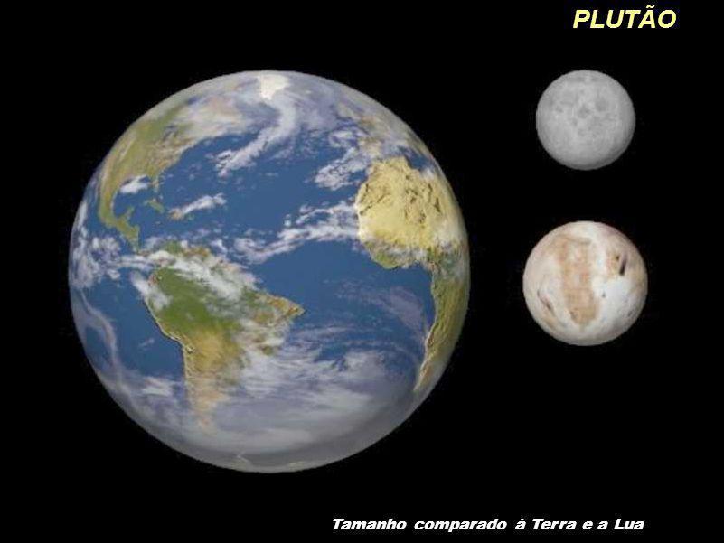 PLUTÃO Tamanho comparado à Terra e a Lua