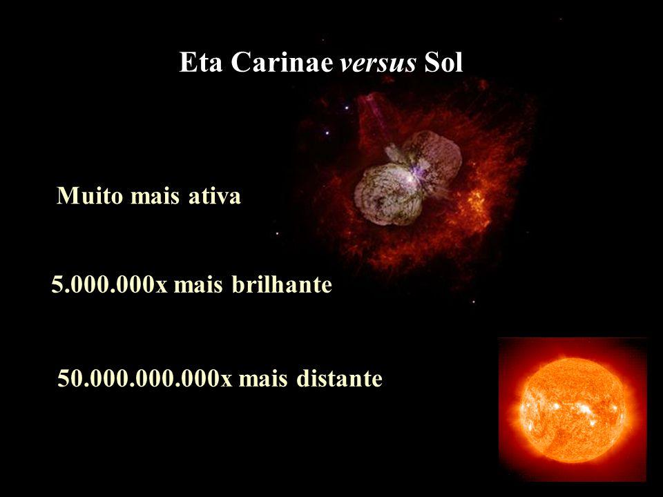5.000.000x mais brilhante 50.000.000.000x mais distante Muito mais ativa Eta Carinae versus Sol