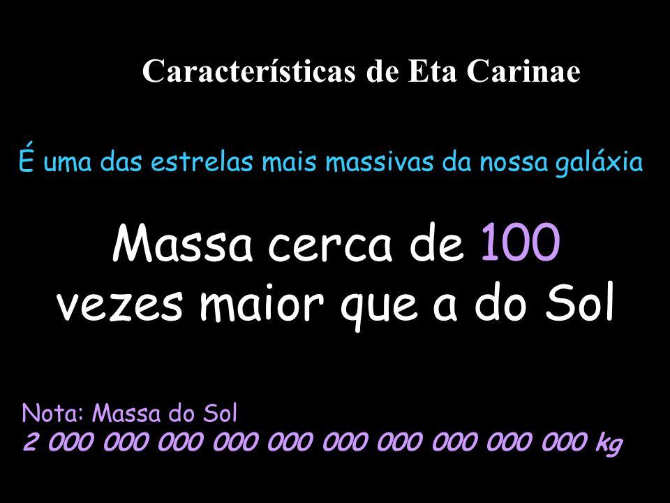 Características de Eta Carinae É uma das estrelas mais massivas da nossa galáxia Massa cerca de 100 vezes maior que a do Sol Nota: Massa do Sol 2 000