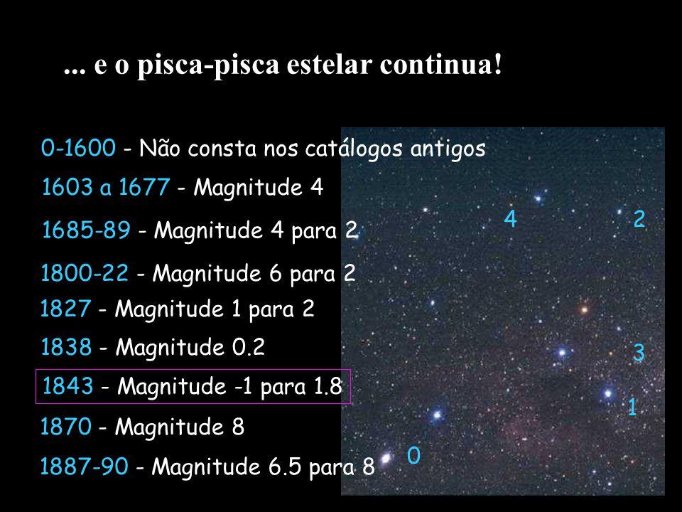 0-1600 - Não consta nos catálogos antigos 1603 a 1677 - Magnitude 4 1685-89 - Magnitude 4 para 2 1800-22 - Magnitude 6 para 2 1827 - Magnitude 1 para