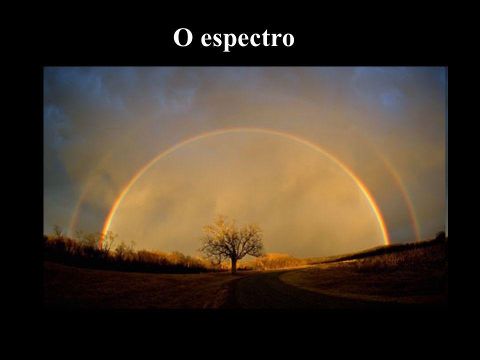 O que é um espectro? O espectro