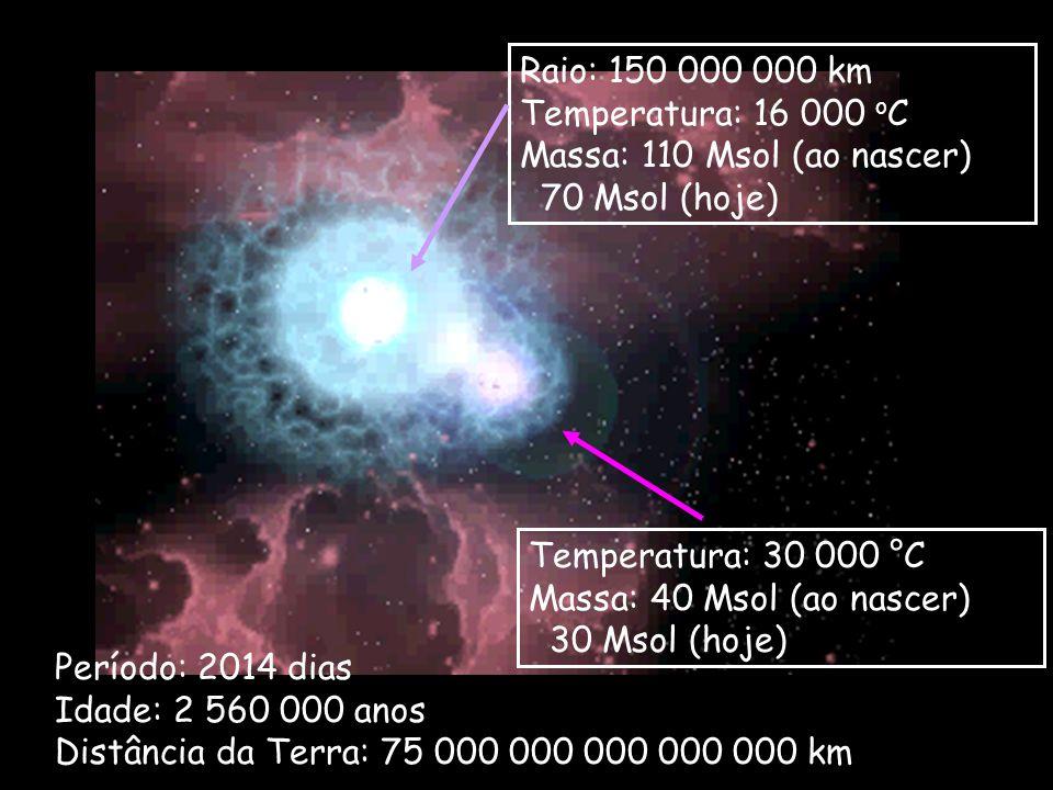 Raio: 150 000 000 km Temperatura: 16 000 o C Massa: 110 Msol (ao nascer) 70 Msol (hoje) Temperatura: 30 000 °C Massa: 40 Msol (ao nascer) 30 Msol (hoj