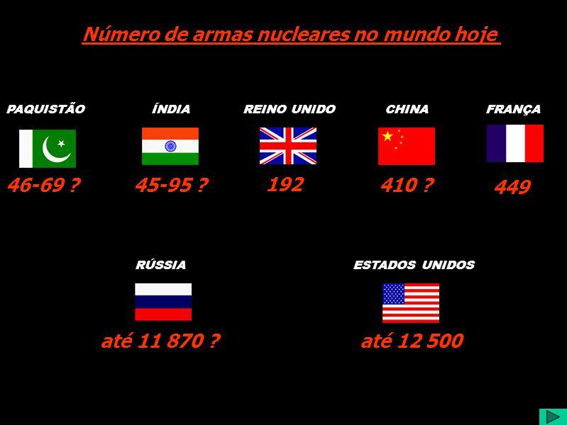 Número de armas nucleares no mundo hoje 45-95 . 192 410 .