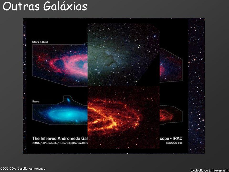 CDCC-CDA Sessão Astronomia Explosão do Infravermelho Outras Galáxias