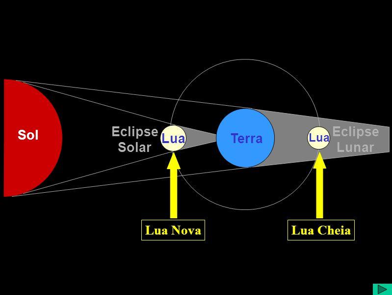 Sol Terra Eclipse Solar Lua Eclipse Lunar Lua CheiaLua Nova