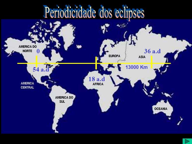 0 18 a.d 36 a.d 54 a.d 13000 Km