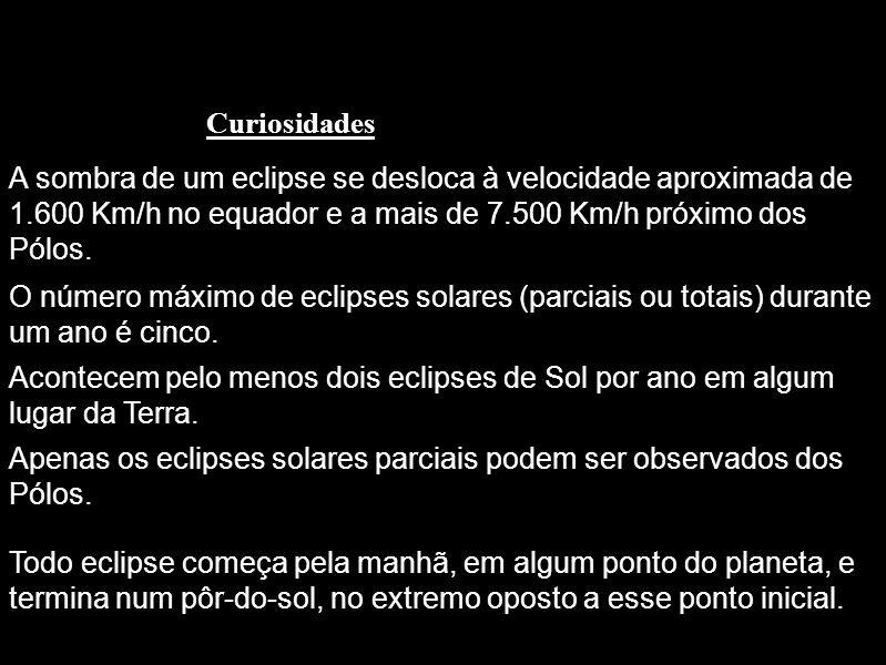 Curiosidades A sombra de um eclipse se desloca à velocidade aproximada de 1.600 Km/h no equador e a mais de 7.500 Km/h próximo dos Pólos.