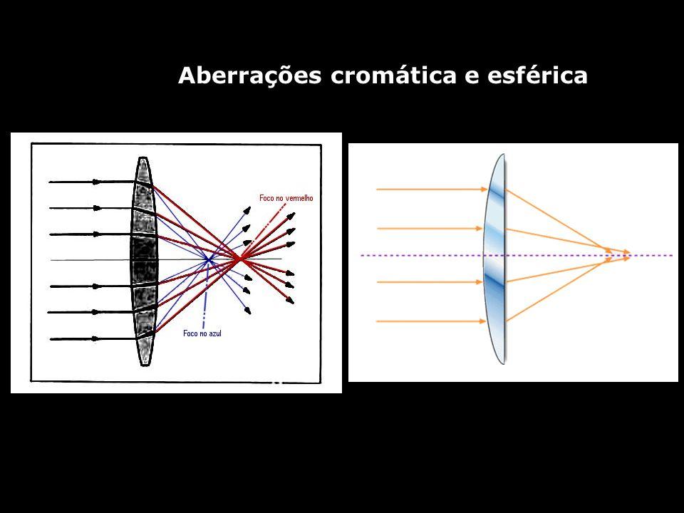 Aberrações cromática e esférica