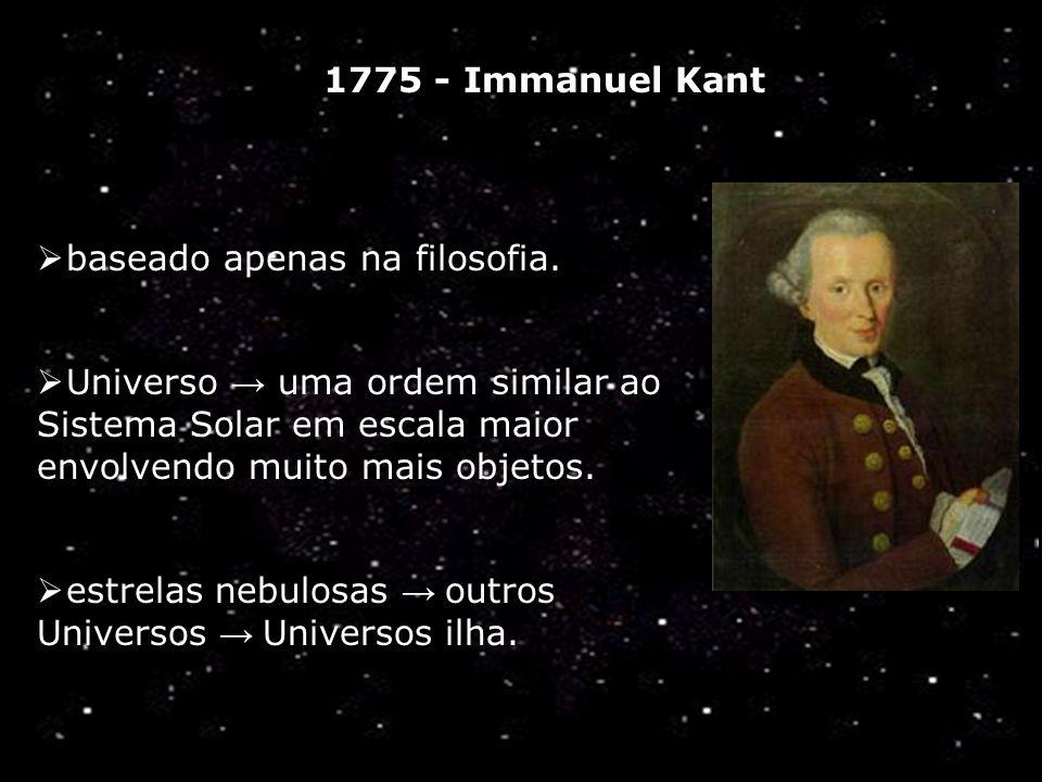 1775 - Immanuel Kant baseado apenas na filosofia. Universo uma ordem similar ao Sistema Solar em escala maior envolvendo muito mais objetos. estrelas