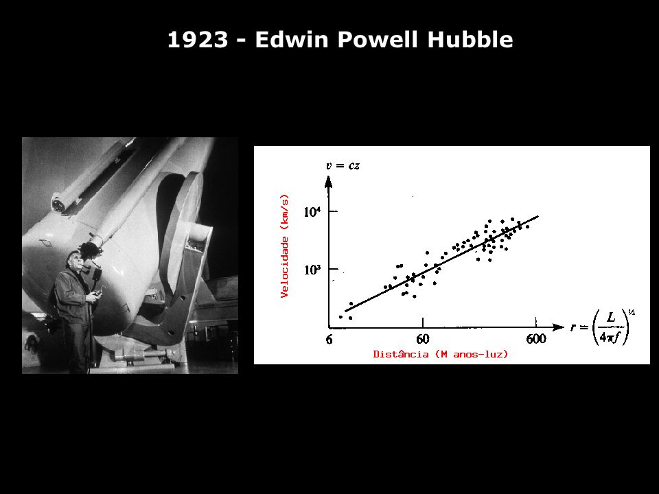 1923 - Edwin Powell Hubble
