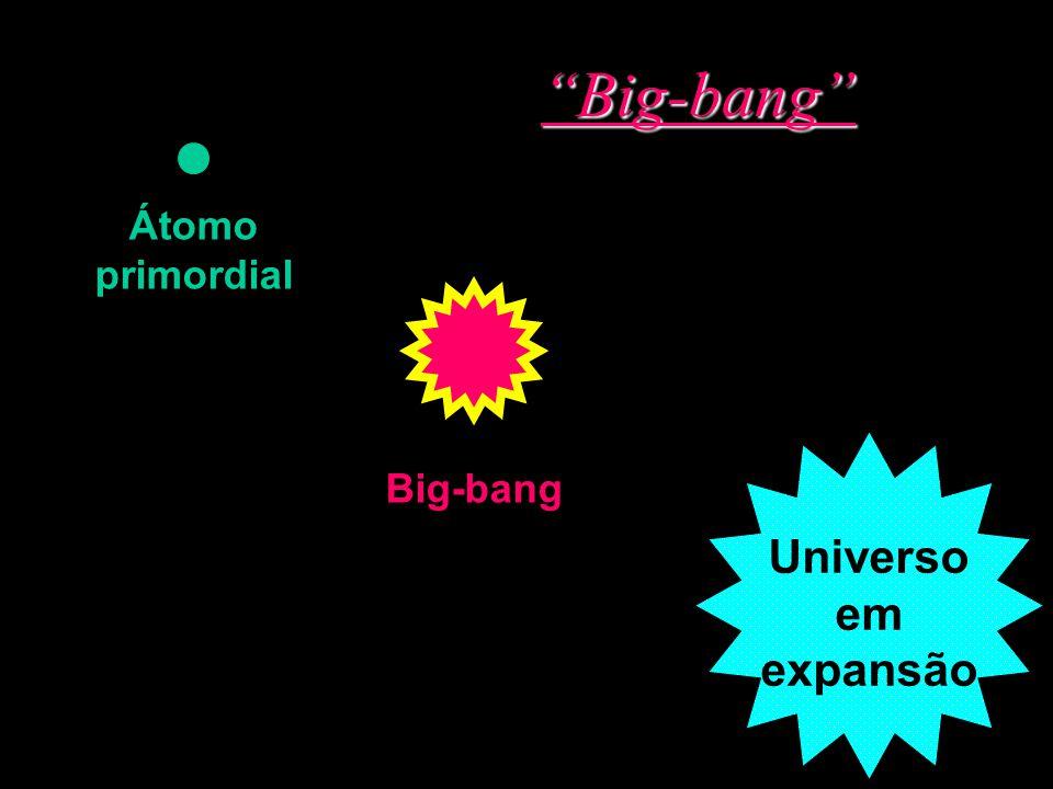 Big-bang Átomo primordial Big-bang Universo em expansão