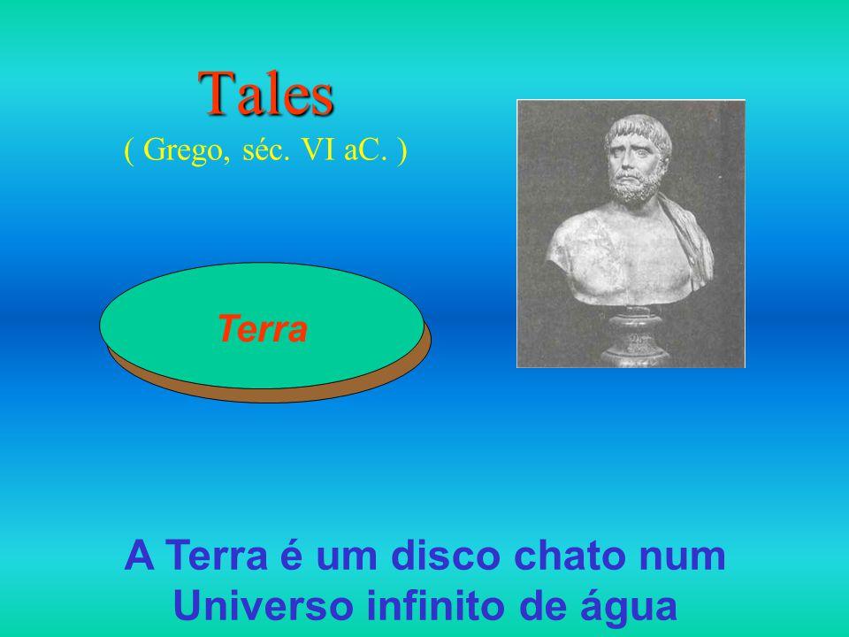 Tales Tales ( Grego, séc. VI aC. ) Terra A Terra é um disco chato num Universo infinito de água