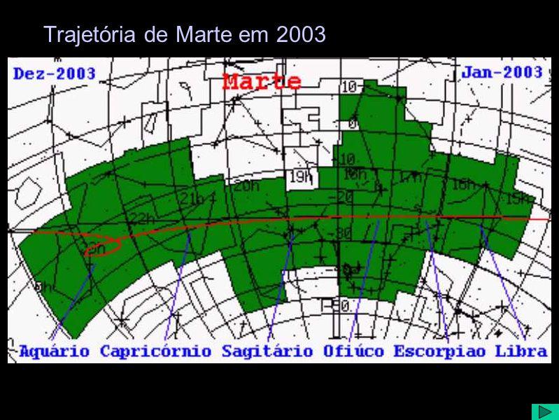 Trajetória de Marte em 2003