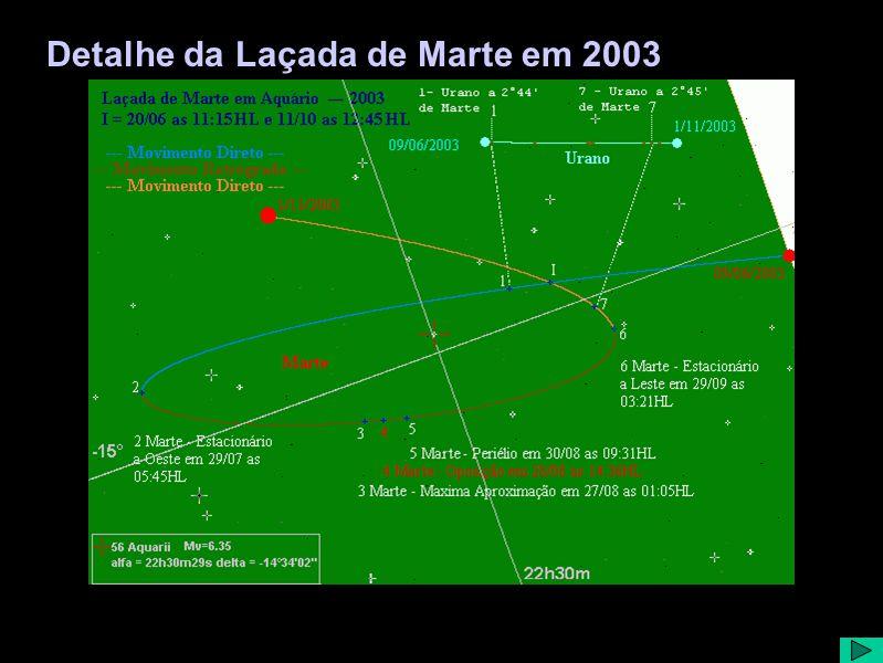 Detalhe da Laçada de Marte em 2003 Relevantes