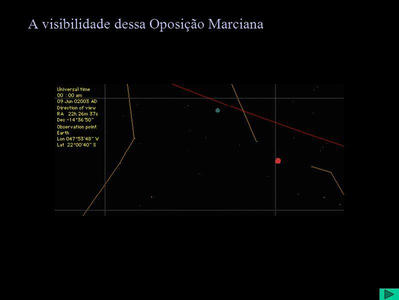 A visibilidade dessa Oposição Marciana Marciana