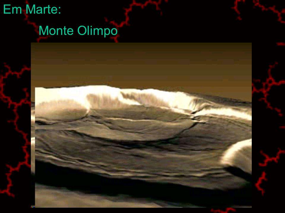 Em Marte: Monte Olimpo