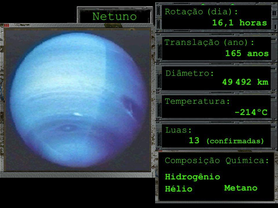 Tamanho comparado à Terra Urano Obliqüidade