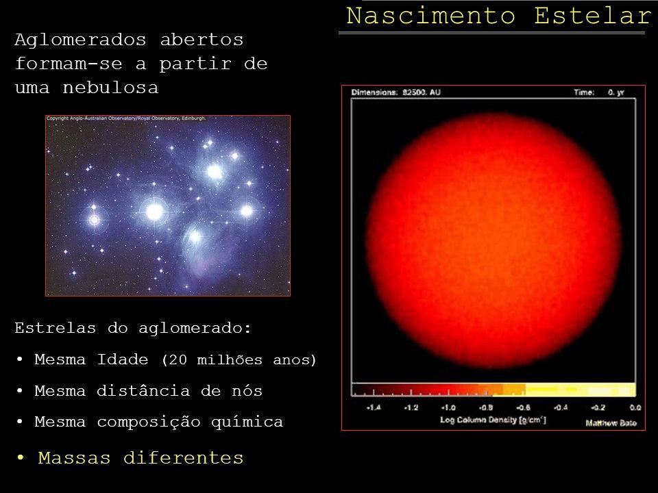 Só se a massa for maior que 8% Ms Rodeada por gases e poeiras residuais possíveis planetas A partir de quando eu considero uma estrela?