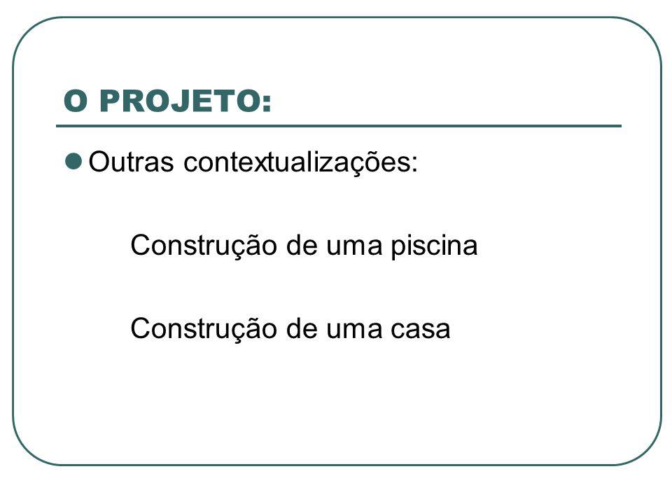O PROJETO: Outras contextualizações: Construção de uma piscina Construção de uma casa