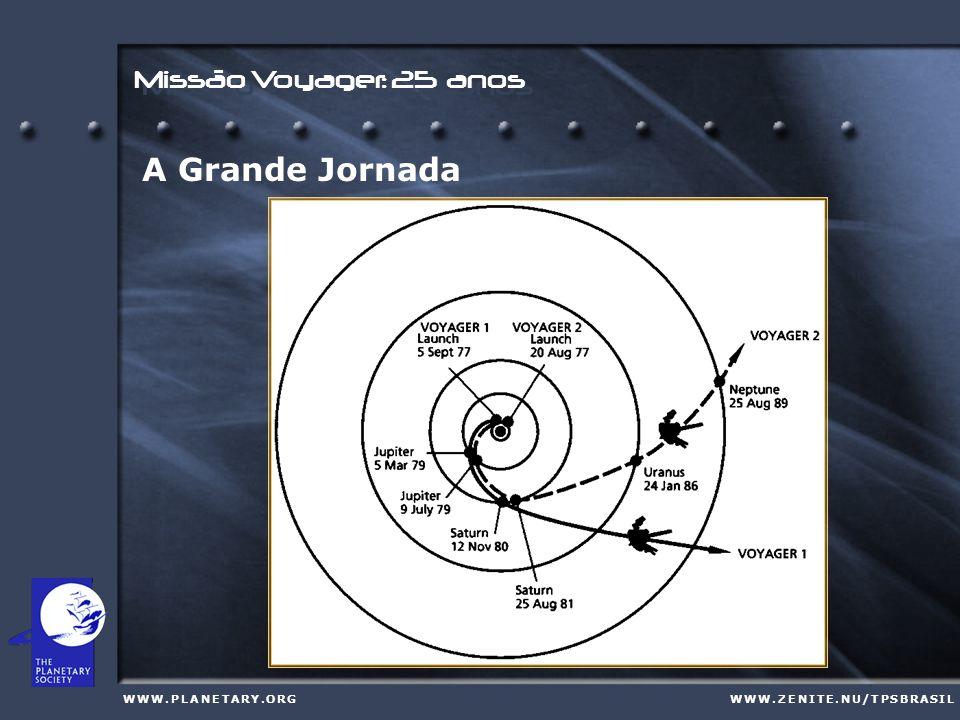 Missão Voyager: 25 anos W W W.P L A N E T A R Y. O R GW W W.