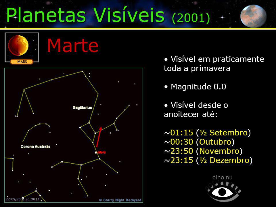 Planetas Visíveis (2001) Marte Visível em praticamente toda a primavera Magnitude 0.0 Visível desde o anoitecer até: ~01:15 (½ Setembro) ~00:30 (Outubro) ~23:50 (Novembro) ~23:15 (½ Dezembro) olho nu 22/09/2001 20:30 LT