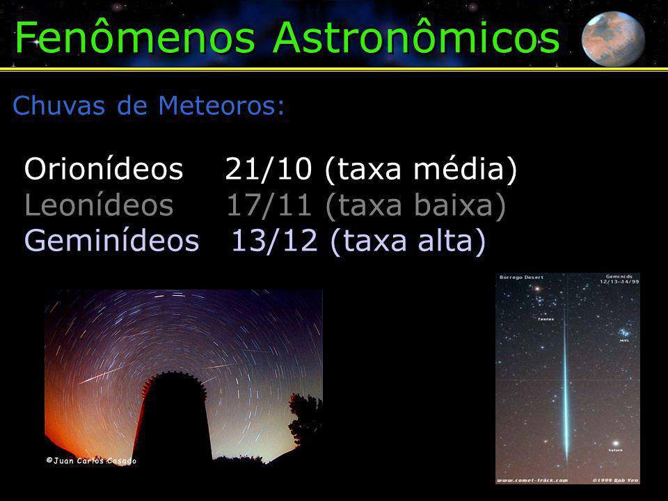 Fenômenos Astronômicos Orionídeos 21/10 (taxa média) Leonídeos 17/11 (taxa baixa) Geminídeos 13/12 (taxa alta) Chuvas de Meteoros: