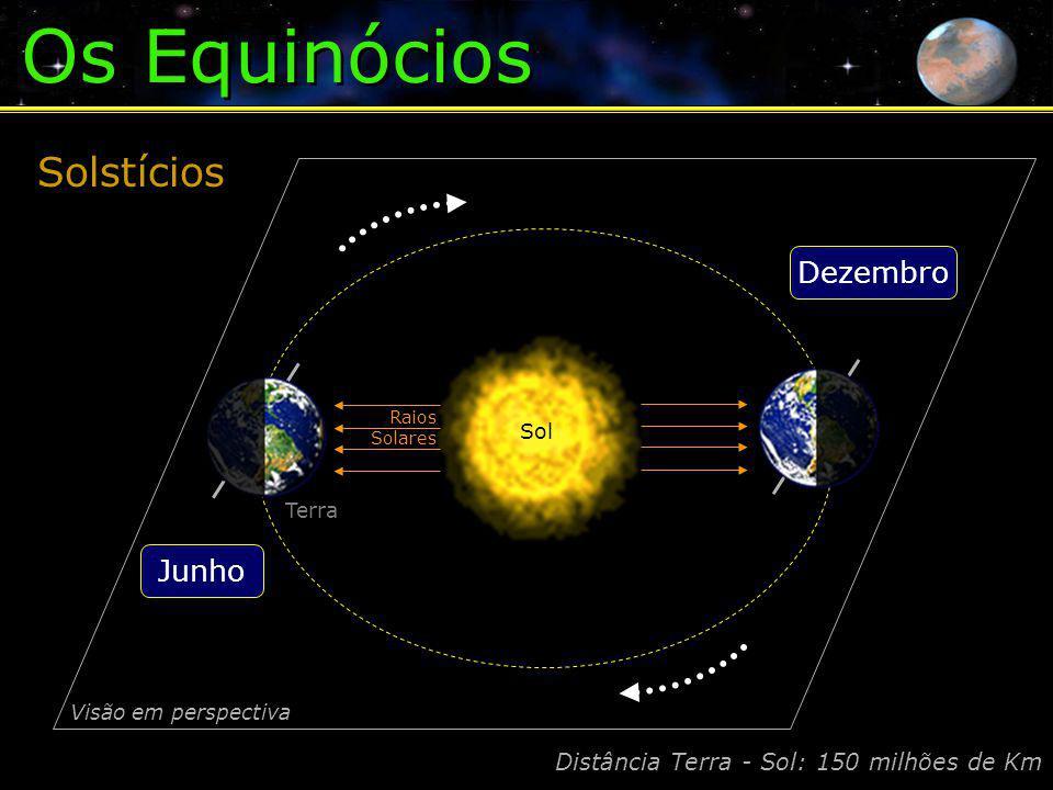 Os Equinócios Terra Sol Raios Solares Junho Dezembro Distância Terra - Sol: 150 milhões de Km Solstícios Visão em perspectiva