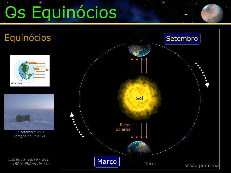 Os Equinócios Sol Raios Solares Distância Terra - Sol: 150 milhões de Km Equinócios Março Setembro Visão por cima Terra 17 setembro 2001 Estação no Polo Sul