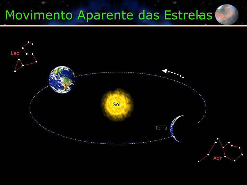 Movimento Aparente das Estrelas Leo Aqr Sol Terra