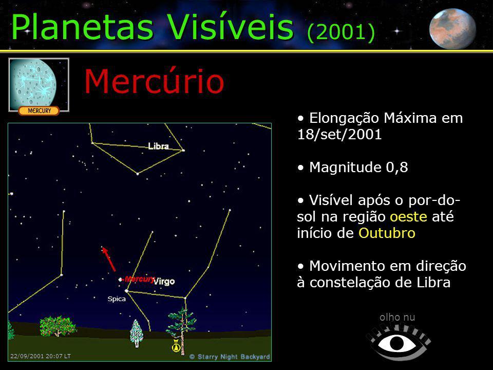 Planetas Visíveis (2001) Mercúrio Elongação Máxima em 18/set/2001 Magnitude 0,8 Visível após o por-do- sol na região oeste até início de Outubro Movimento em direção à constelação de Libra Spica olho nu 22/09/2001 20:07 LT