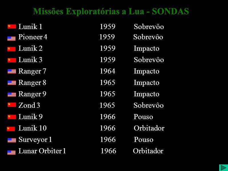 Missões exploratórias a Lua - Sondas (I) Lunik 1 1959 Sobrevôo Pioneer 4 1959 Sobrevôo Lunik 2 1959 Impacto Lunik 3 1959 Sobrevôo Ranger 7 1964 Impact
