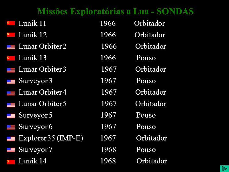 Missões exploratórias a Lua - Sondas (II) Lunik 11 1966 Orbitador Lunik 12 1966 Orbitador Lunar Orbiter 2 1966 Orbitador Lunik 13 1966 Pouso Lunar Orb