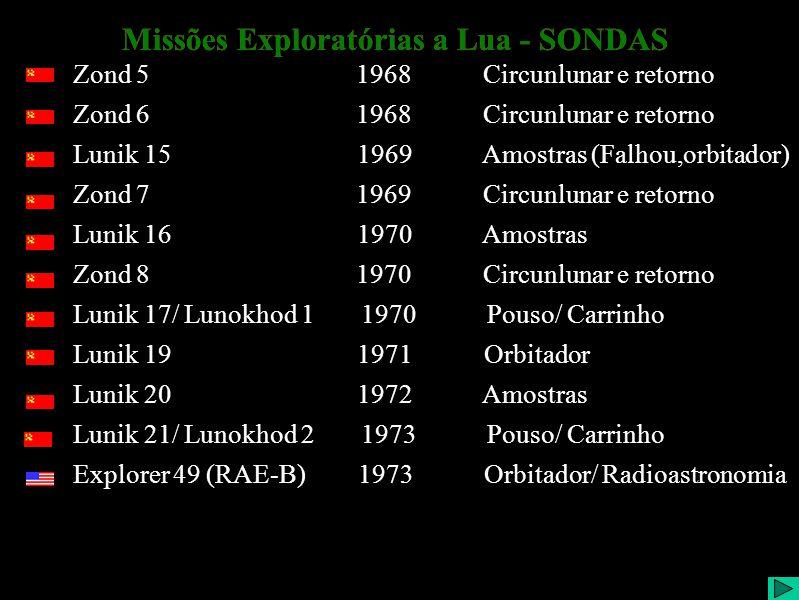 Missões exploratórias a Lua - Sondas (III) Zond 5 1968 Circunlunar e retorno Zond 6 1968 Circunlunar e retorno Lunik 15 1969 Amostras (Falhou,orbitado