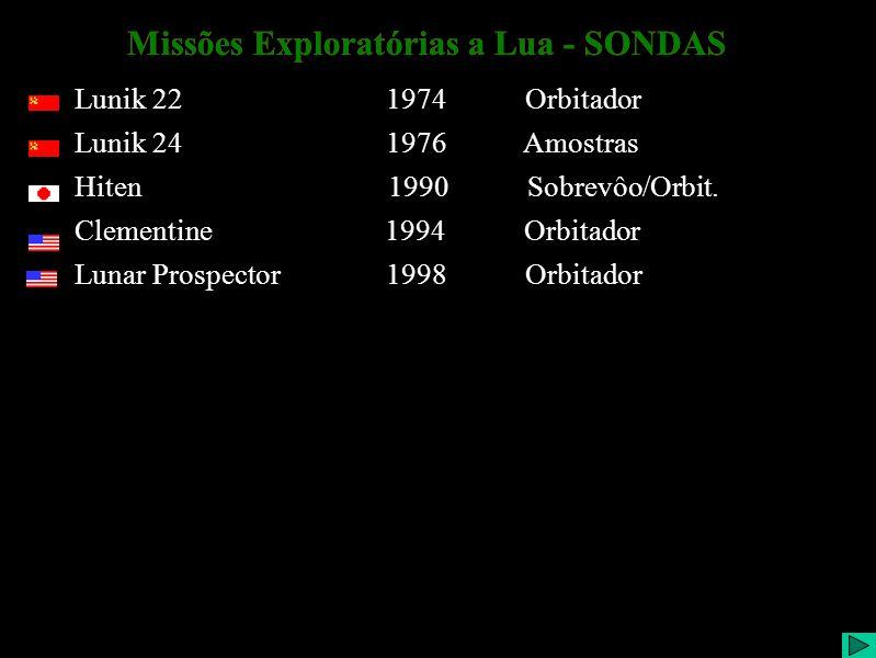 Missões exploratórias a Lua - Sondas (IV) Lunik 22 1974 Orbitador Lunik 24 1976 Amostras Hiten 1990 Sobrevôo/Orbit. Clementine 1994 Orbitador Lunar Pr