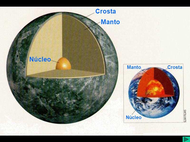 Estrutura interna da Lua Núcleo Crosta Manto Núcleo CrostaManto