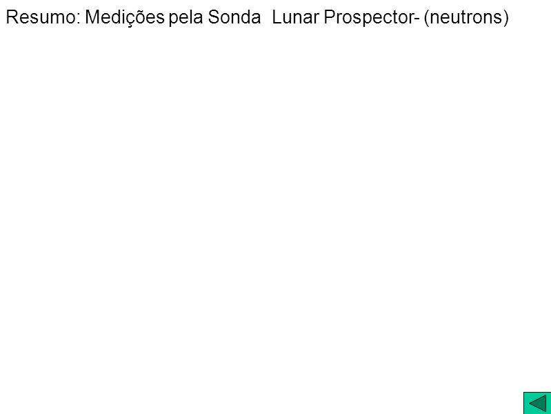 Resumo: Medições pela Sonda Lunar Prospector- (neutrons)