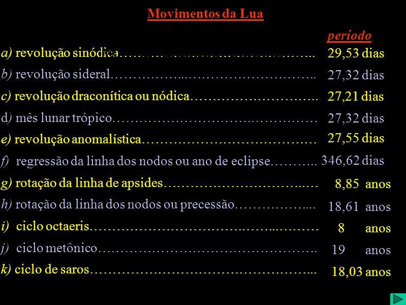 a) revolução sinódica…………………………………….. b) revolução sideral……………...……………………….. c) revolução draconítica ou nódica……………………….. d) mês lunar trópico………………