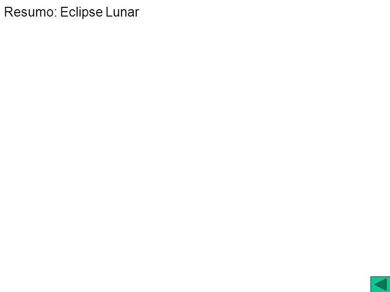 Resumo: Eclipse Lunar